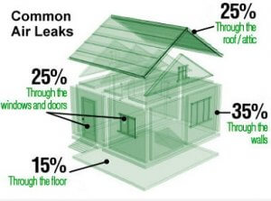 roof insulation heat-loss-diagram